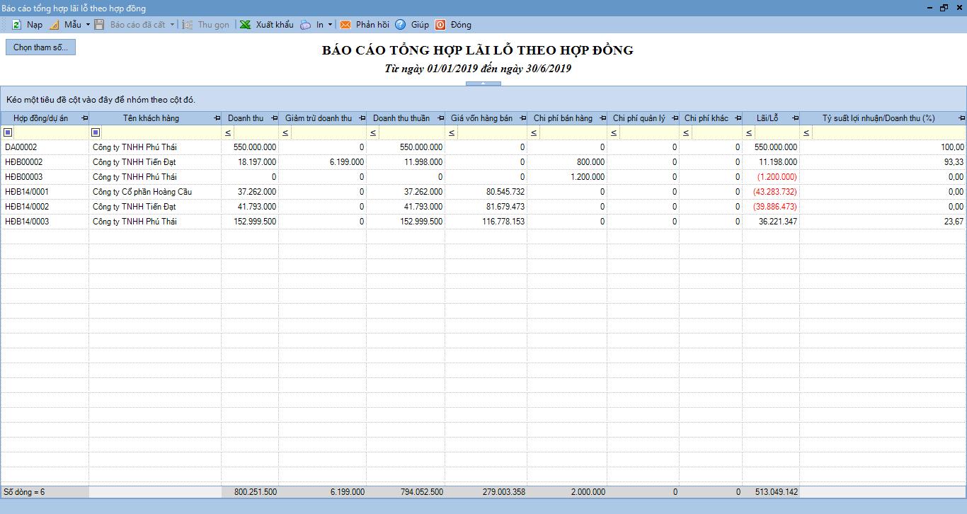 Quản lý doanh thu, chi phí, lãi lỗ theo từng hợp đồng