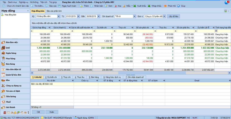 Hợp đồng phần mềm kế toán
