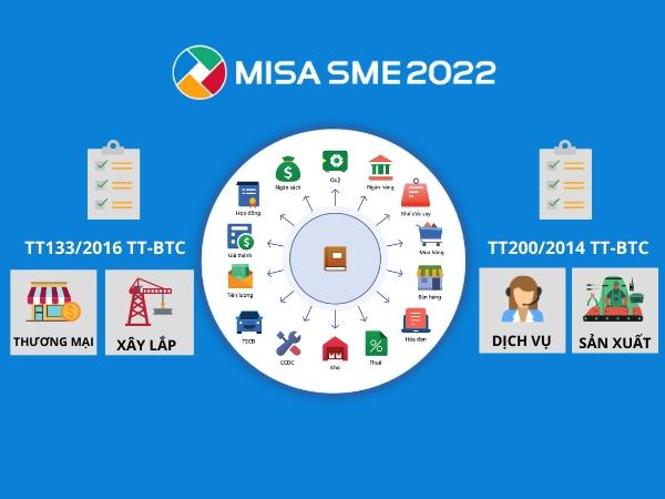 Video tính năng MISA SME.NET